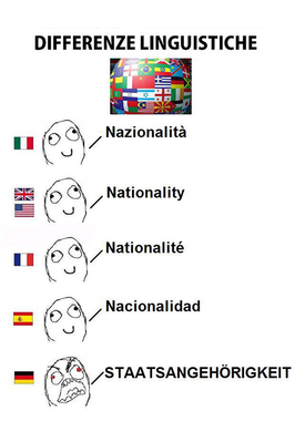 Language differences nationalities.png