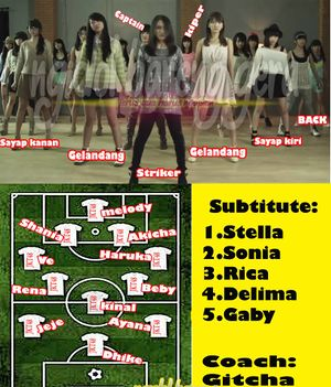 JKT48 Football Club.jpg